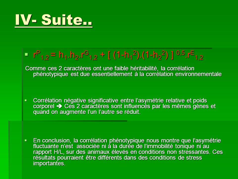 IV- Suite..  r P 1,2 = h 1.h 2.r G 1,2 + [ (1-h 1 2 ).(1-h 2 2 ) ] 0,5.r E 1,2 Comme ces 2 caractères ont une faible héritabilité, la corrélation phé