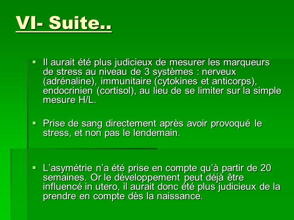 VI- Suite..  Il aurait été plus judicieux de mesurer les marqueurs de stress au niveau de 3 systèmes : nerveux (adrénaline), immunitaire (cytokines e