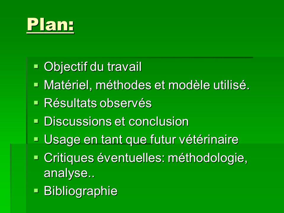 Plan:  Objectif du travail  Matériel, méthodes et modèle utilisé.  Résultats observés  Discussions et conclusion  Usage en tant que futur vétérin