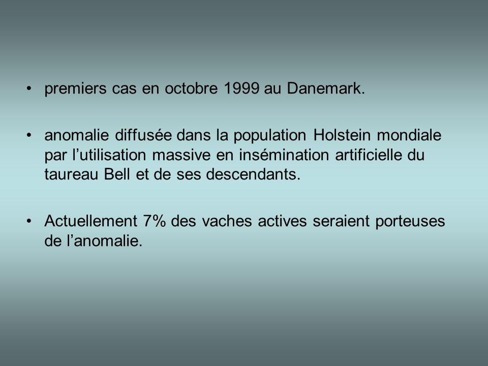•premiers cas en octobre 1999 au Danemark. •anomalie diffusée dans la population Holstein mondiale par l'utilisation massive en insémination artificie