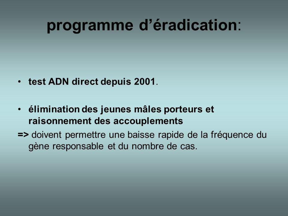 programme d'éradication: •test ADN direct depuis 2001. •élimination des jeunes mâles porteurs et raisonnement des accouplements => doivent permettre u