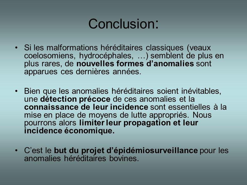 Conclusion : •Si les malformations héréditaires classiques (veaux coelosomiens, hydrocéphales, …) semblent de plus en plus rares, de nouvelles formes