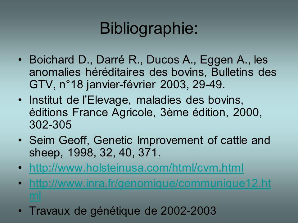 Bibliographie: •Boichard D., Darré R., Ducos A., Eggen A., les anomalies héréditaires des bovins, Bulletins des GTV, n°18 janvier-février 2003, 29-49.