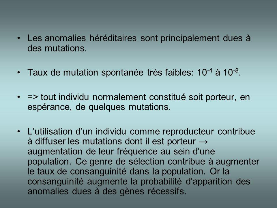 •Les anomalies héréditaires sont principalement dues à des mutations. •Taux de mutation spontanée très faibles: 10 -4 à 10 -8. •=> tout individu norma