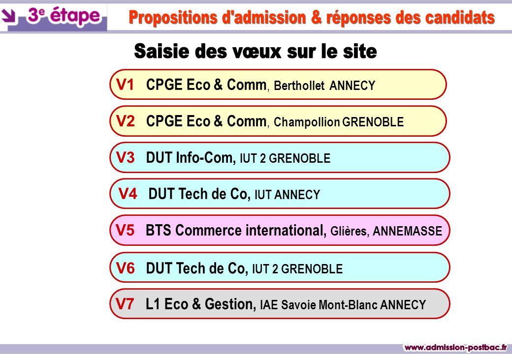 V1 CPGE Eco & Comm, Berthollet ANNECY V3 DUT Info-Com, IUT 2 GRENOBLE V4 DUT Tech de Co, IUT ANNECY V6 DUT Tech de Co, IUT 2 GRENOBLE V7 L1 Eco & Gest