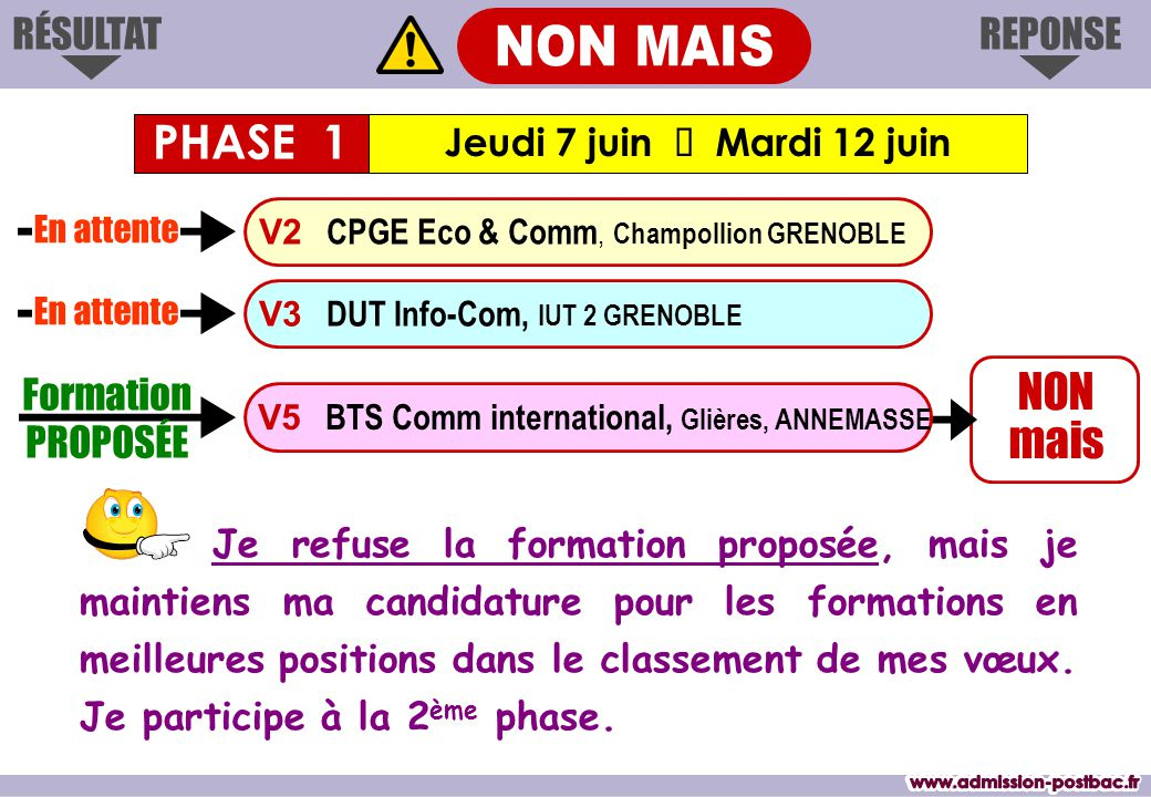 REPONSERÉSULTAT NON mais Formation PROPOSÉE V3 DUT Info-Com, IUT 2 GRENOBLE V2 CPGE Eco & Comm, Champollion GRENOBLE V5 BTS Comm international, Glière