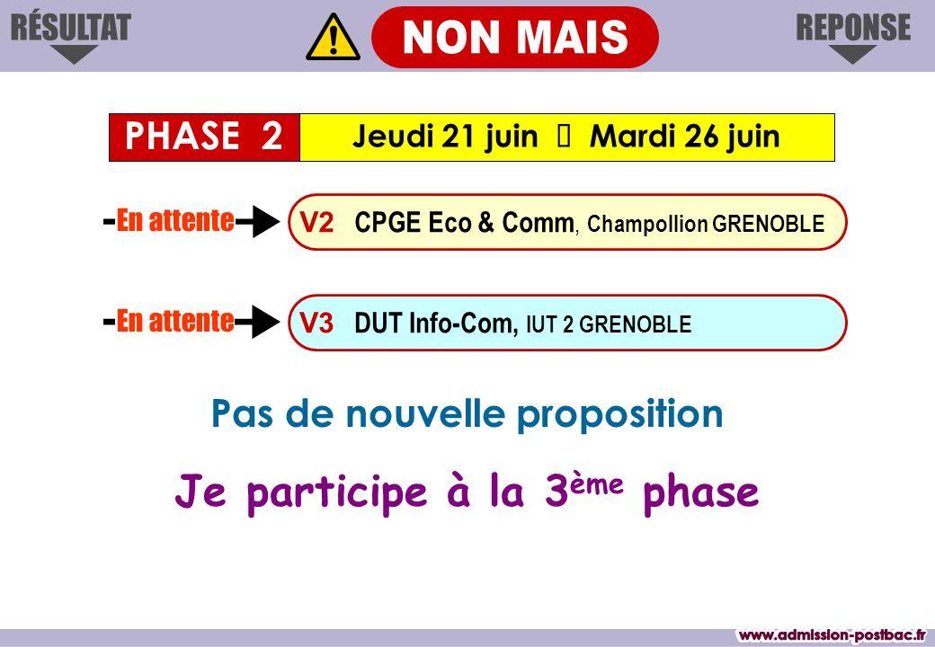 Je participe à la 3 ème phase Jeudi 21 juin  Mardi 26 juin PHASE 2 REPONSERÉSULTAT V3 DUT Info-Com, IUT 2 GRENOBLE V2 CPGE Eco & Comm, Champollion GRENOBLE En attente Pas de nouvelle proposition