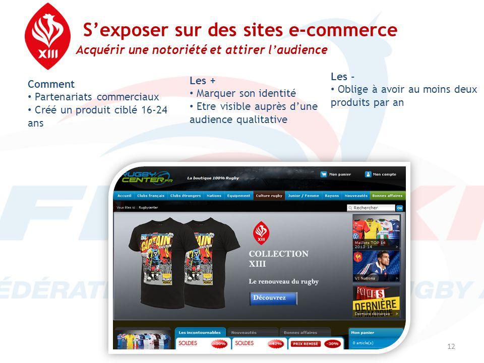 S'exposer sur des sites e-commerce Acquérir une notoriété et attirer l'audience 12 Comment • Partenariats commerciaux • Créé un produit ciblé 16-24 an