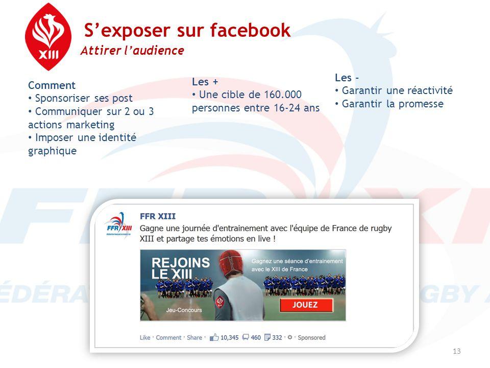 S'exposer sur facebook Attirer l'audience 13 Comment • Sponsoriser ses post • Communiquer sur 2 ou 3 actions marketing • Imposer une identité graphiqu