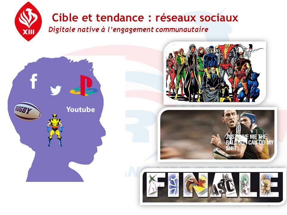 Cible et tendance : réseaux sociaux Digitale native à l'engagement communautaire 7