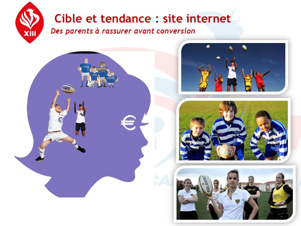 Cible et tendance : site internet Des parents à rassurer avant conversion 8