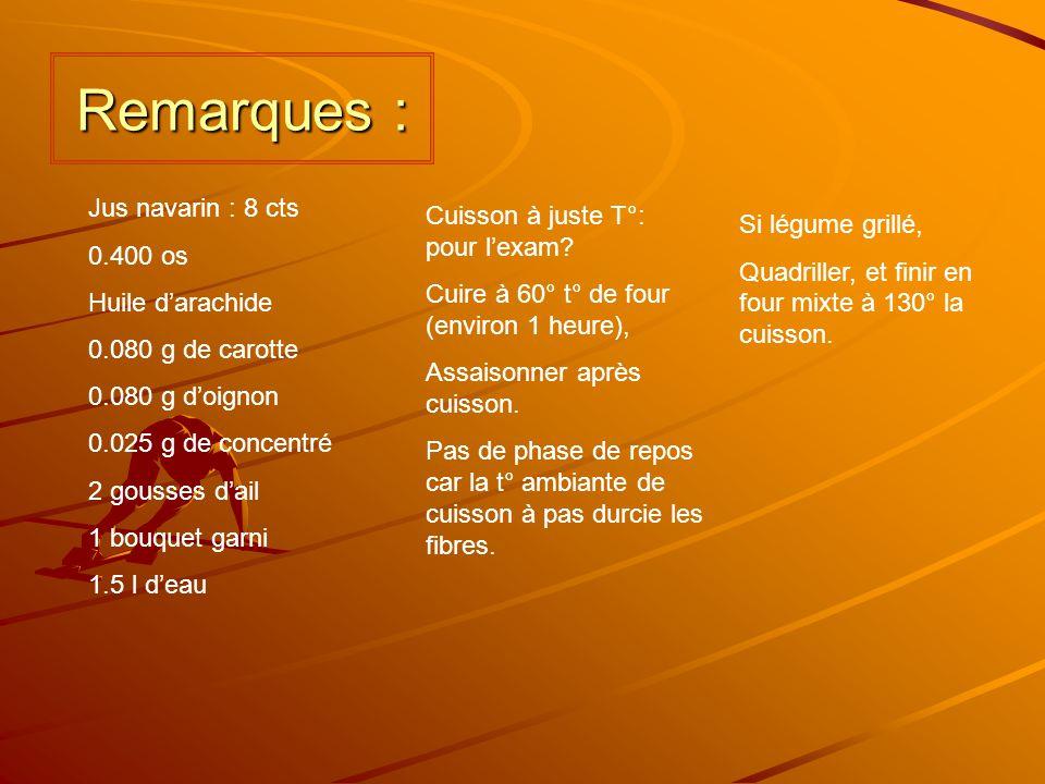 Remarques : Jus navarin : 8 cts 0.400 os Huile d'arachide 0.080 g de carotte 0.080 g d'oignon 0.025 g de concentré 2 gousses d'ail 1 bouquet garni 1.5
