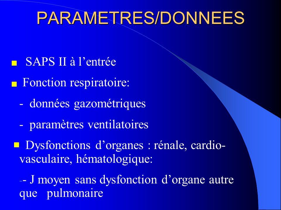 PARAMETRES/DONNEES SAPS II à l'entrée Fonction respiratoire: - données gazométriques - paramètres ventilatoires Dysfonctions d'organes : rénale, cardio- vasculaire, hématologique: - - J moyen sans dysfonction d'organe autre que pulmonaire
