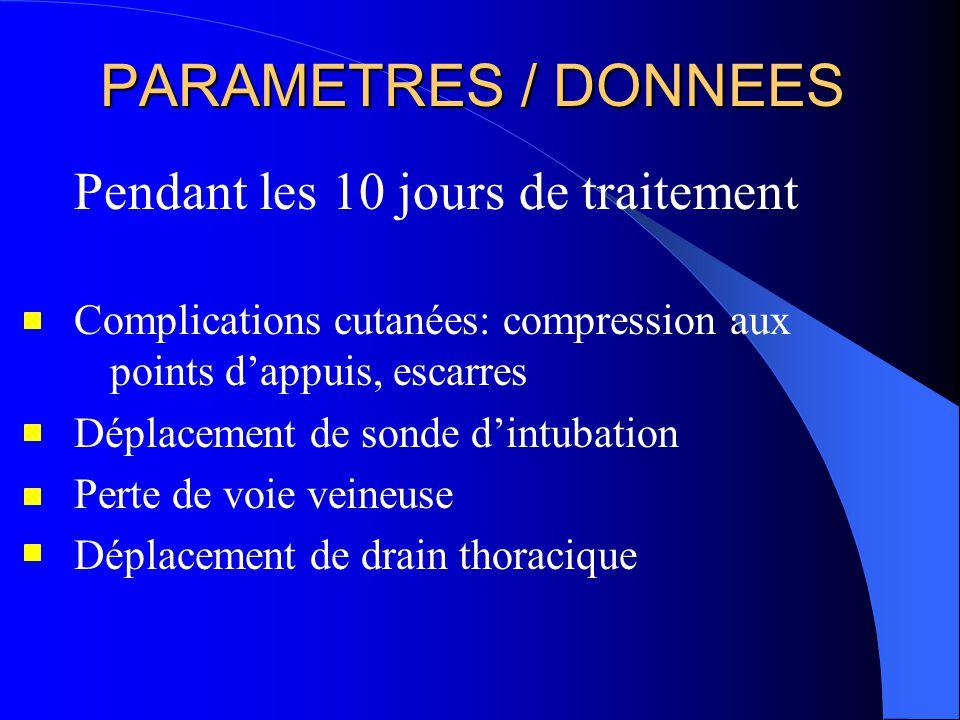 PARAMETRES / DONNEES Pendant les 10 jours de traitement Complications cutanées: compression aux points d'appuis, escarres Déplacement de sonde d'intubation Perte de voie veineuse Déplacement de drain thoracique