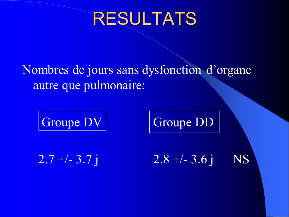 RESULTATS Nombres de jours sans dysfonction d'organe autre que pulmonaire: Groupe DV Groupe DD 2.7 +/- 3.7 j 2.8 +/- 3.6 j NS