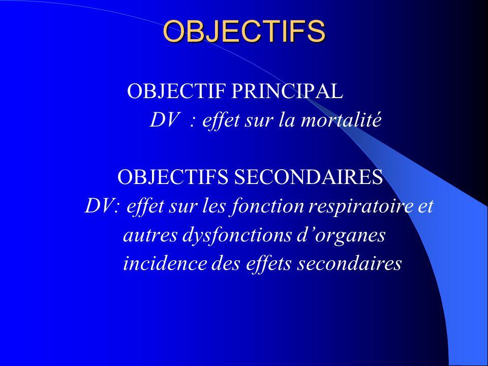 OBJECTIFS OBJECTIF PRINCIPAL DV : effet sur la mortalité OBJECTIFS SECONDAIRES DV: effet sur les fonction respiratoire et autres dysfonctions d'organes incidence des effets secondaires