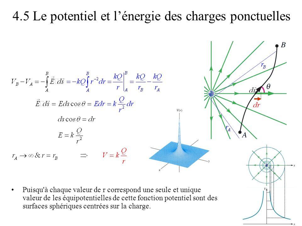 4.5 Le potentiel et l'énergie des charges ponctuelles •Puisqu'à chaque valeur de r correspond une seule et unique valeur de les équipotentielles de ce