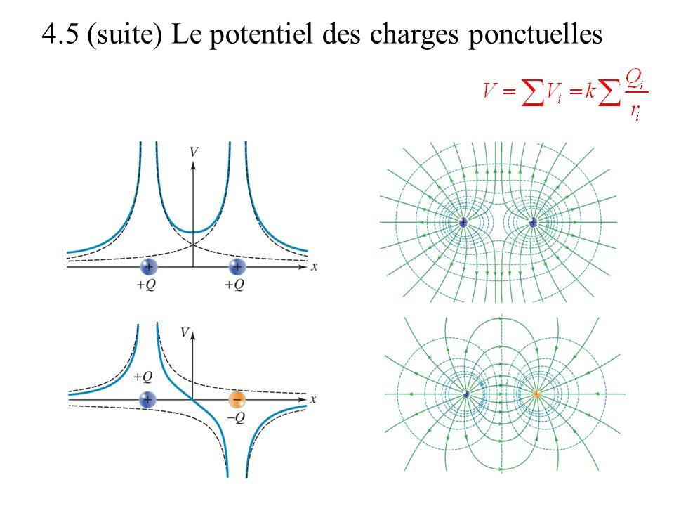 4.5 (suite) Le potentiel des charges ponctuelles