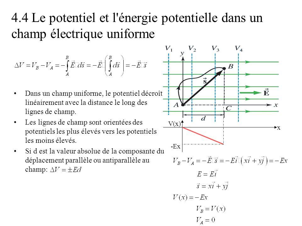 4.4 Le potentiel et l'énergie potentielle dans un champ électrique uniforme V(x) -Ex x •Dans un champ uniforme, le potentiel décroît linéairement avec