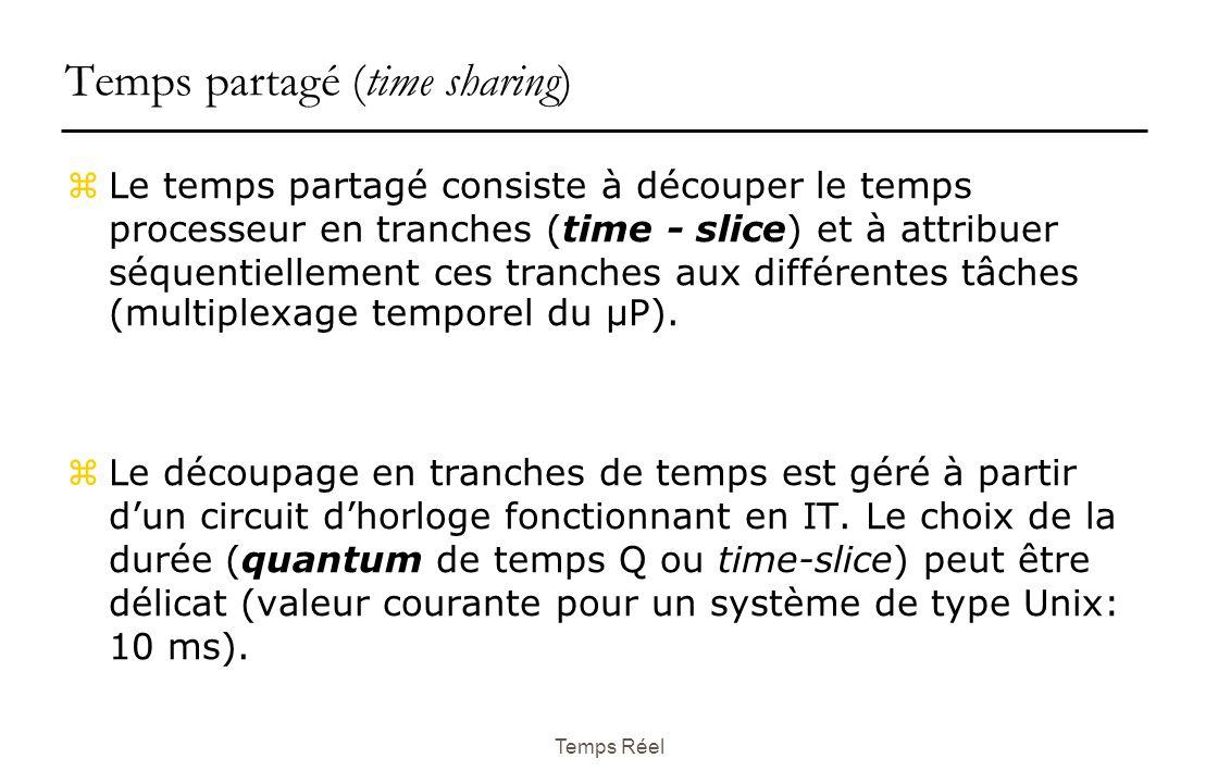 Temps Réel Temps partagé (time sharing) z Le temps partagé consiste à découper le temps processeur en tranches (time - slice) et à attribuer séquentiellement ces tranches aux différentes tâches (multiplexage temporel du µP).