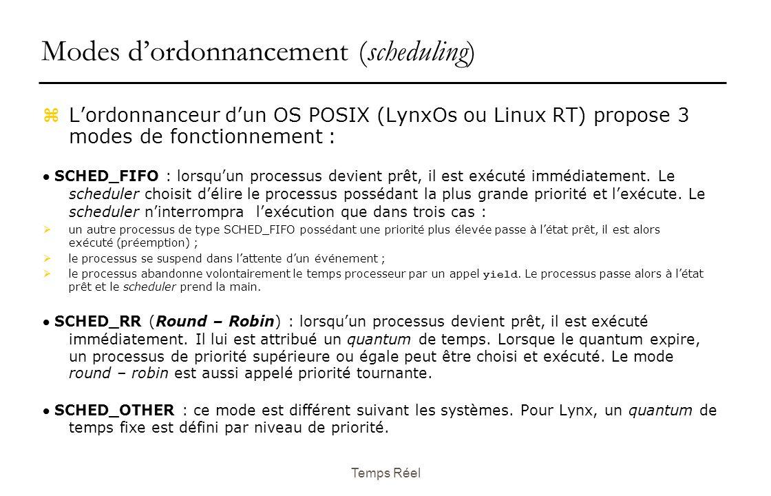 Temps Réel Modes d'ordonnancement (scheduling) z L'ordonnanceur d'un OS POSIX (LynxOs ou Linux RT) propose 3 modes de fonctionnement :  SCHED_FIFO : lorsqu'un processus devient prêt, il est exécuté immédiatement.