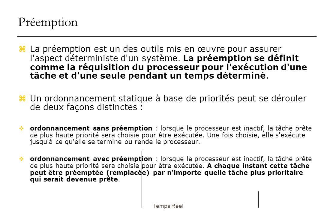 Temps Réel Préemption  La préemption est un des outils mis en œuvre pour assurer l aspect déterministe d un système.