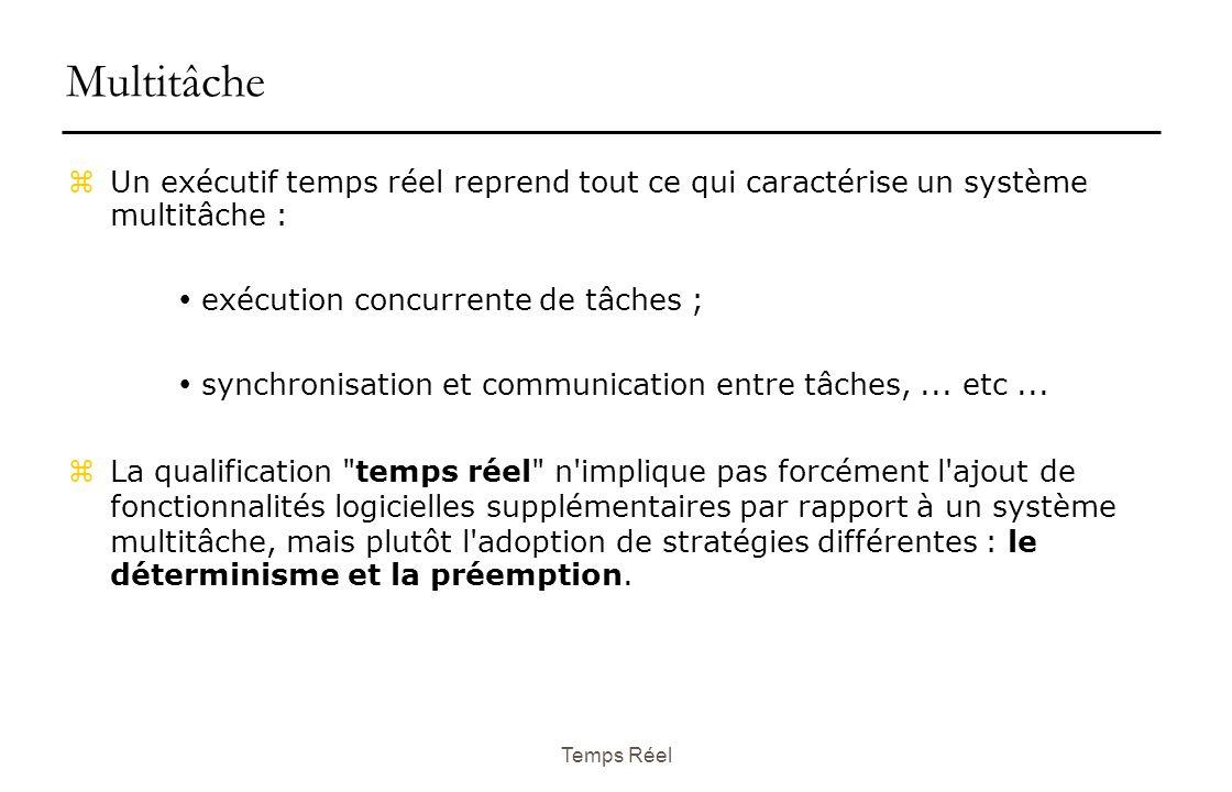 Temps Réel Multitâche z Un exécutif temps réel reprend tout ce qui caractérise un système multitâche :  exécution concurrente de tâches ;  synchronisation et communication entre tâches,...