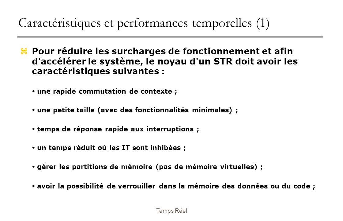 Temps Réel Caractéristiques et performances temporelles (1) z Pour réduire les surcharges de fonctionnement et afin d accélérer le système, le noyau d un STR doit avoir les caractéristiques suivantes :  une rapide commutation de contexte ;  une petite taille (avec des fonctionnalités minimales) ;  temps de réponse rapide aux interruptions ;  un temps réduit où les IT sont inhibées ;  gérer les partitions de mémoire (pas de mémoire virtuelles) ;  avoir la possibilité de verrouiller dans la mémoire des données ou du code ;