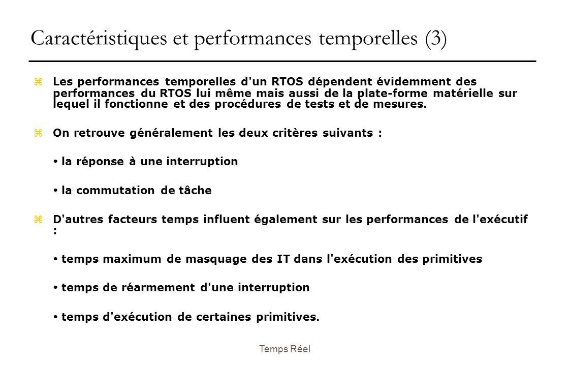 Temps Réel Caractéristiques et performances temporelles (3) z Les performances temporelles d un RTOS dépendent évidemment des performances du RTOS lui même mais aussi de la plate-forme matérielle sur lequel il fonctionne et des procédures de tests et de mesures.
