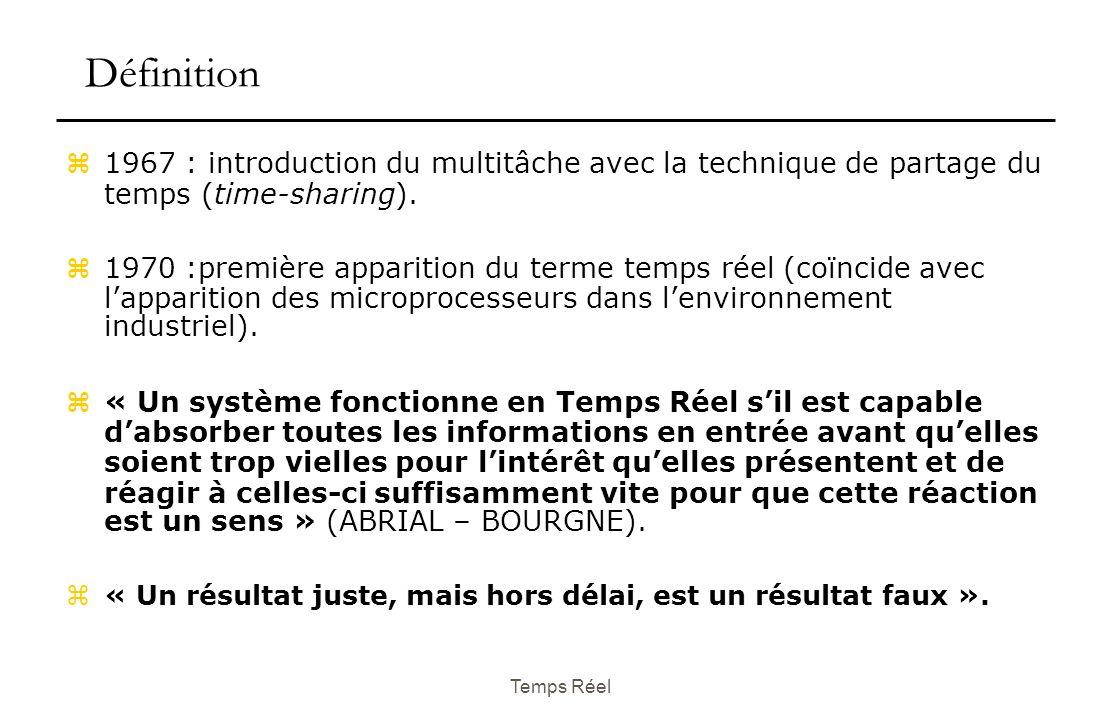 Temps Réel Définition z 1967 : introduction du multitâche avec la technique de partage du temps (time-sharing).