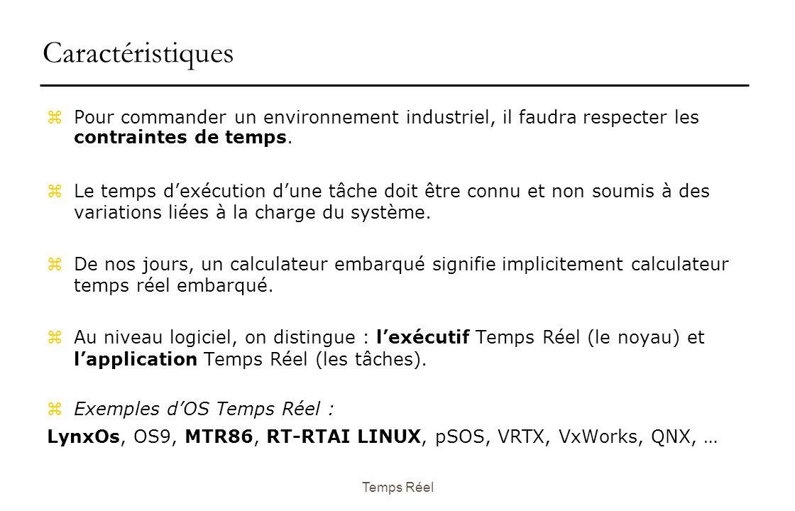 Temps Réel Caractéristiques z Pour commander un environnement industriel, il faudra respecter les contraintes de temps.