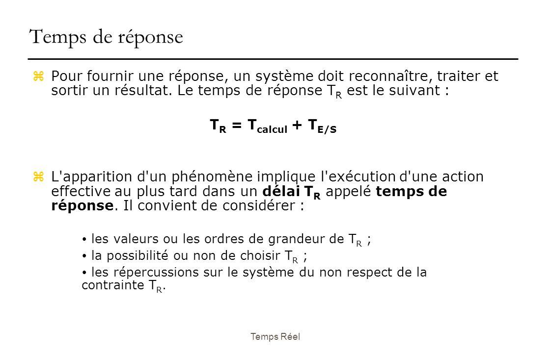 Temps Réel z Pour fournir une réponse, un système doit reconnaître, traiter et sortir un résultat.