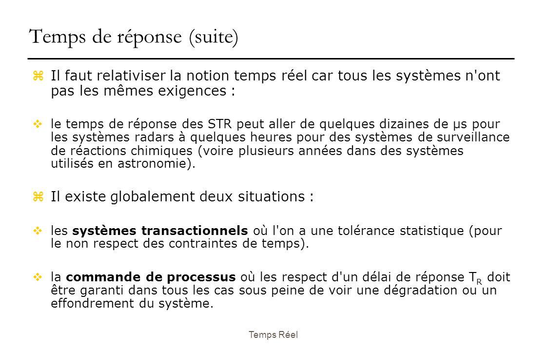 Temps Réel z Il faut relativiser la notion temps réel car tous les systèmes n ont pas les mêmes exigences :  le temps de réponse des STR peut aller de quelques dizaines de µs pour les systèmes radars à quelques heures pour des systèmes de surveillance de réactions chimiques (voire plusieurs années dans des systèmes utilisés en astronomie).