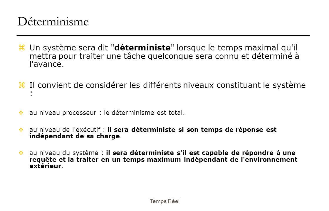 Temps Réel Déterminisme z Un système sera dit déterministe lorsque le temps maximal qu il mettra pour traiter une tâche quelconque sera connu et déterminé à l avance.
