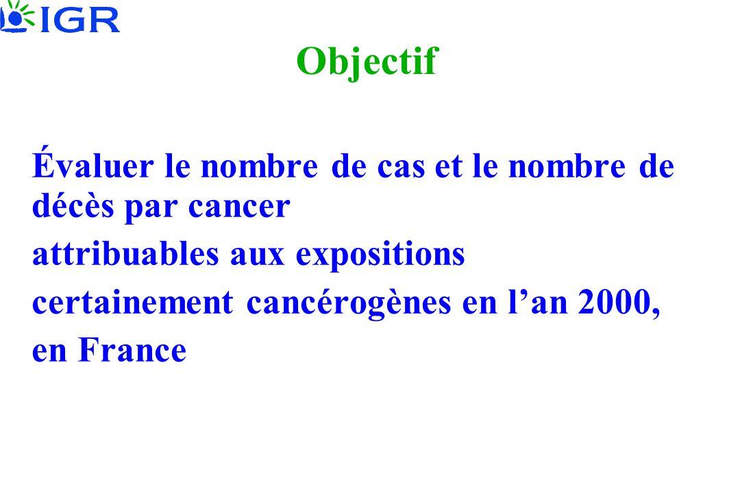 Objectif Évaluer le nombre de cas et le nombre de décès par cancer attribuables aux expositions certainement cancérogènes en l'an 2000, en France