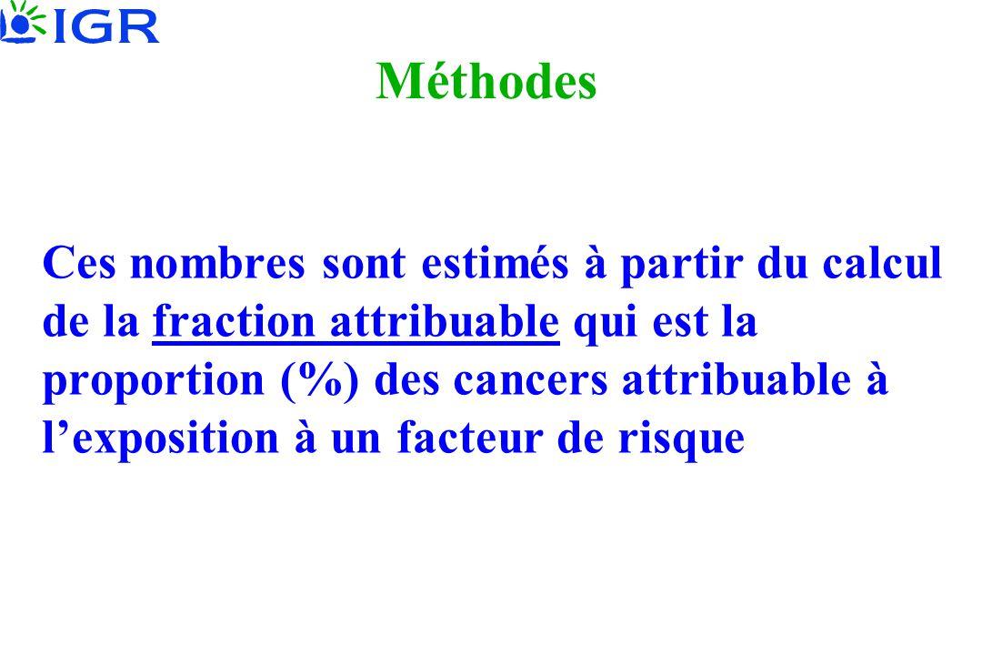 Méthodes Ces nombres sont estimés à partir du calcul de la fraction attribuable qui est la proportion (%) des cancers attribuable à l'exposition à un