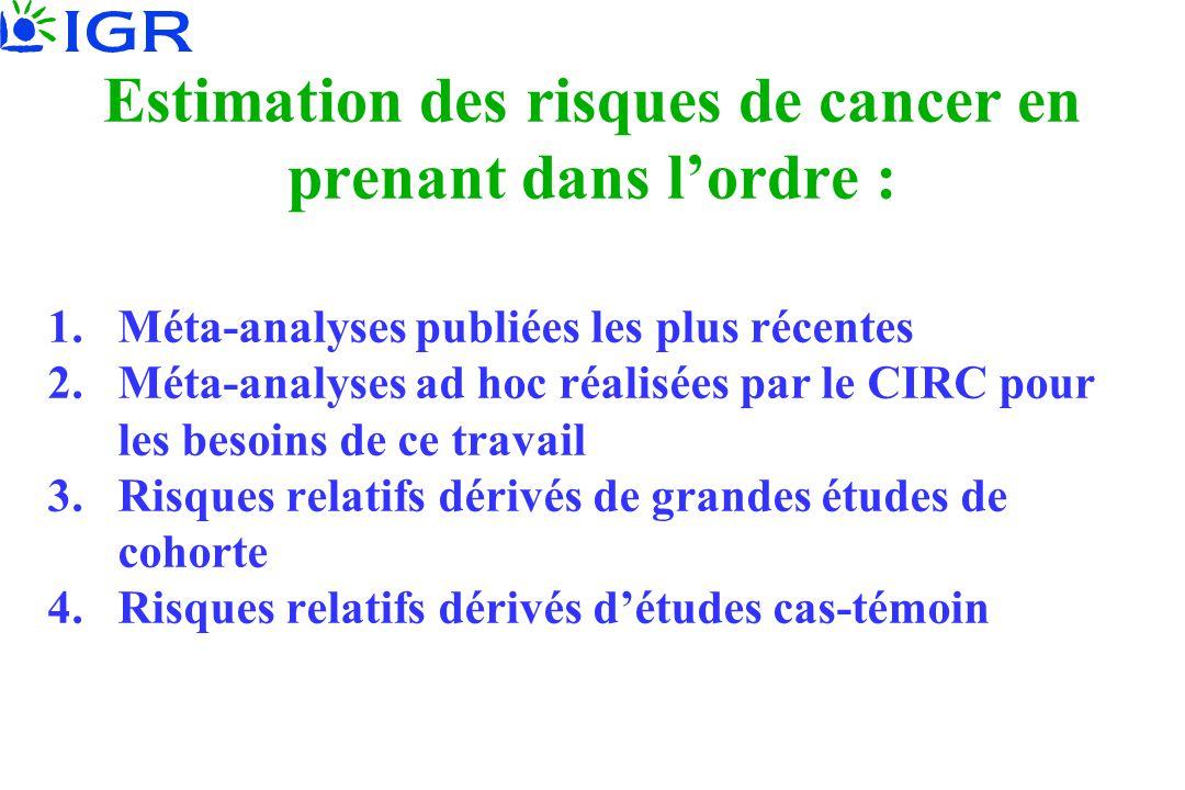 1.Méta-analyses publiées les plus récentes 2.Méta-analyses ad hoc réalisées par le CIRC pour les besoins de ce travail 3.Risques relatifs dérivés de g