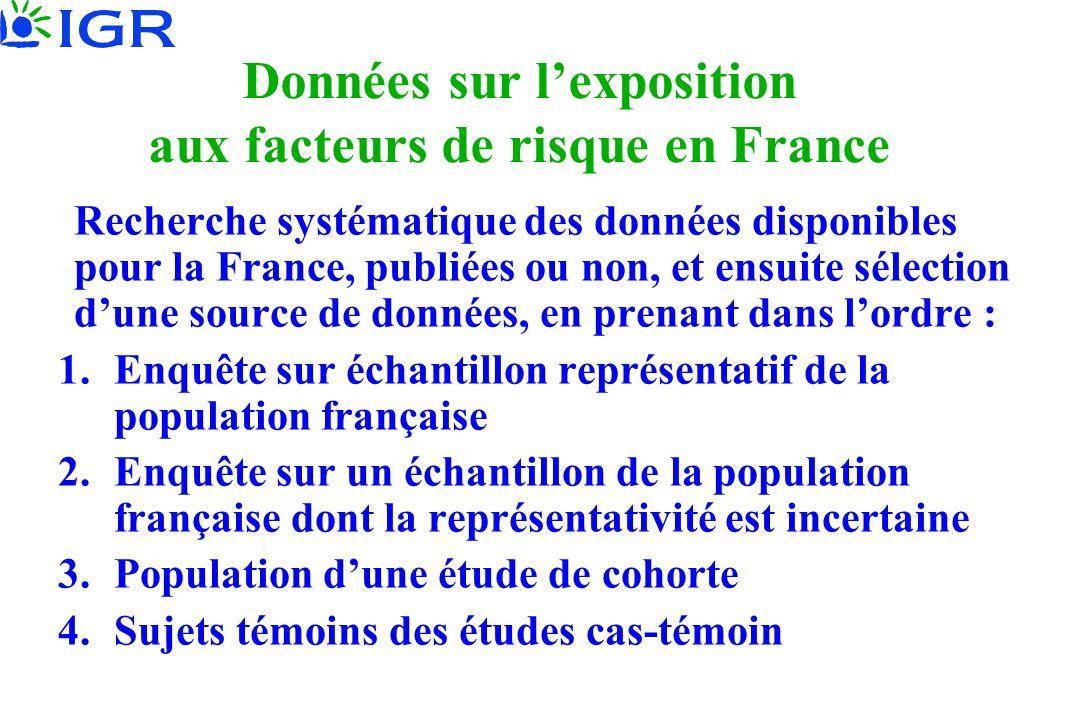 Données sur l'exposition aux facteurs de risque en France Recherche systématique des données disponibles pour la France, publiées ou non, et ensuite s