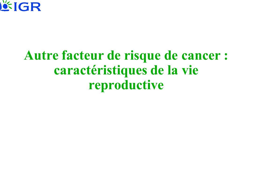 Autre facteur de risque de cancer : caractéristiques de la vie reproductive