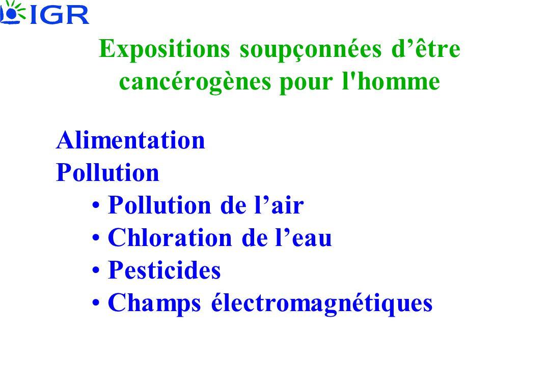 Expositions soupçonnées d'être cancérogènes pour l'homme Alimentation Pollution • Pollution de l'air • Chloration de l'eau • Pesticides • Champs élect