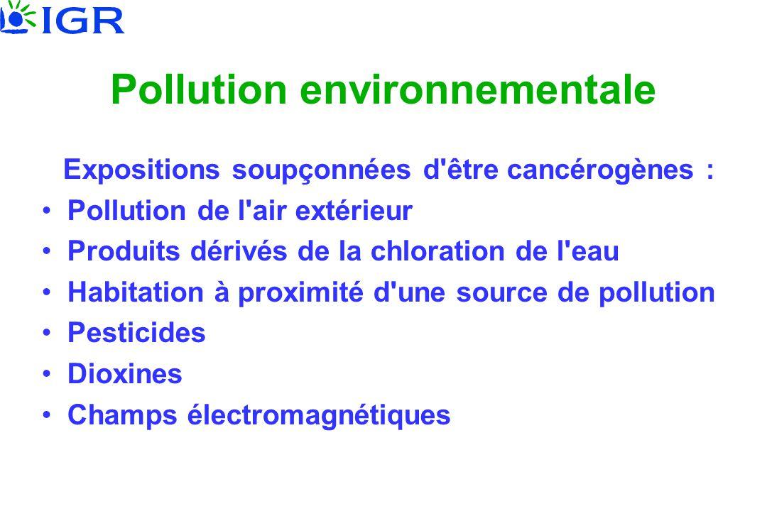 Pollution environnementale Expositions soupçonnées d'être cancérogènes : •Pollution de l'air extérieur •Produits dérivés de la chloration de l'eau •Ha