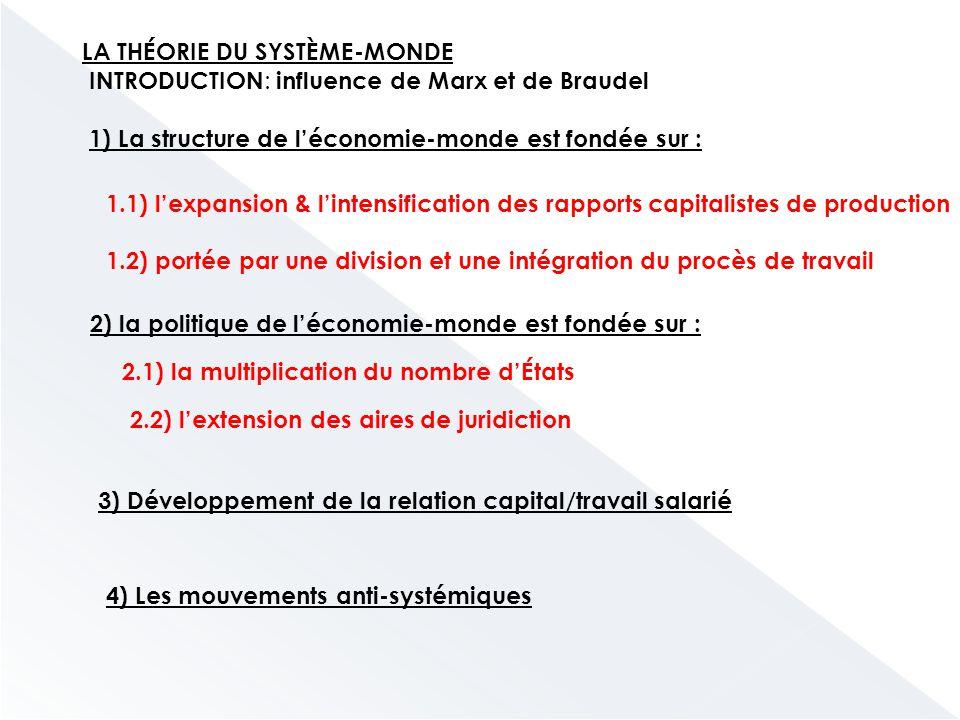 LA THÉORIE DU SYSTÈME-MONDE INTRODUCTION : influence de Marx et de Braudel 1) La structure de l'économie-monde est fondée sur : 1.1) l'expansion & l'intensification des rapports capitalistes de production 1.2) portée par une division et une intégration du procès de travail 2) la politique de l'économie-monde est fondée sur : 2.1) la multiplication du nombre d'États 2.2) l'extension des aires de juridiction 3) Développement de la relation capital/travail salarié 4) Les mouvements anti-systémiques