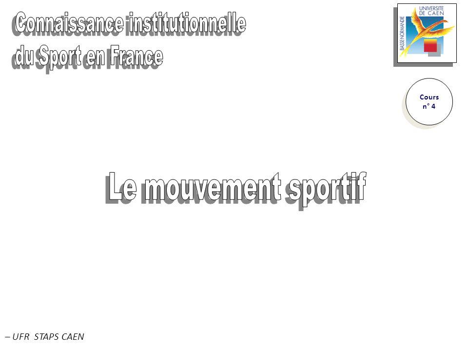 Thierry NOEL DUBUISSON Chercheur associé au CEMIS EA 2131 – UFR STAPS CAEN Cours n° 4 Cours n° 4