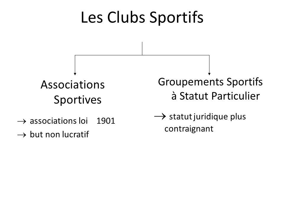 Les Clubs Sportifs Associations Sportives  associations loi 1901  but non lucratif Groupements Sportifs à Statut Particulier  statut juridique plus