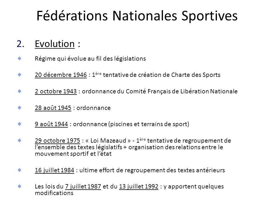 Fédérations Nationales Sportives 2.Evolution : Régime qui évolue au fil des législations 20 décembre 1946 : 1 ère tentative de création de Charte des