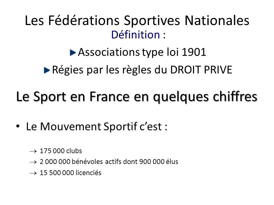 Les Fédérations Sportives Nationales Définition : Associations type loi 1901 Régies par les règles du DROIT PRIVE Le Sport en France en quelques chiff
