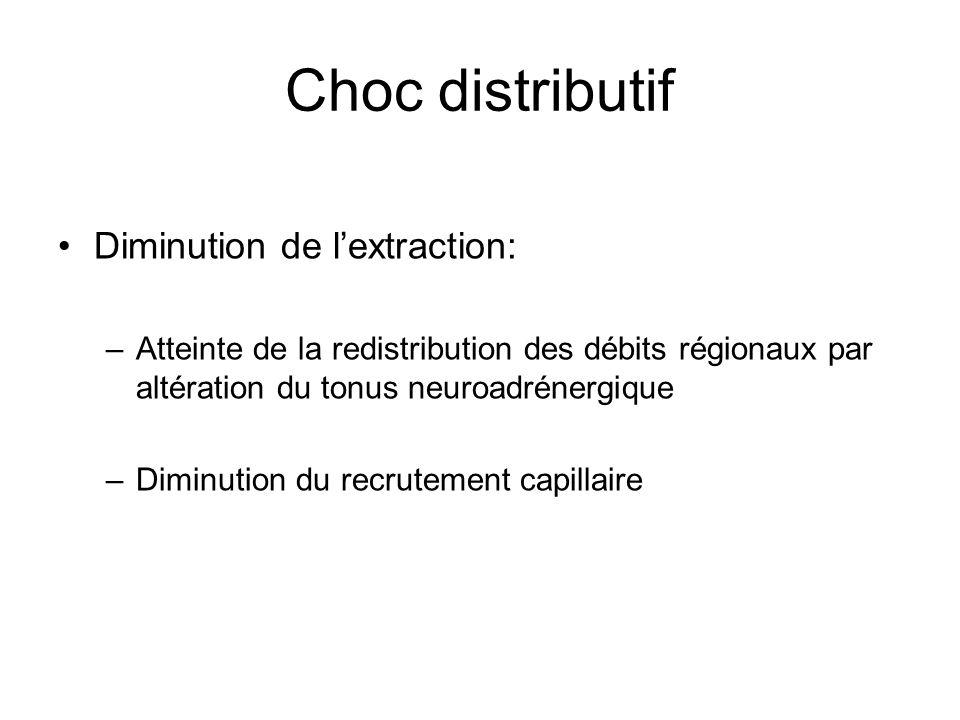 Choc distributif •Diminution de l'extraction: –Atteinte de la redistribution des débits régionaux par altération du tonus neuroadrénergique –Diminutio