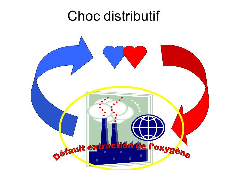 Choc distributif