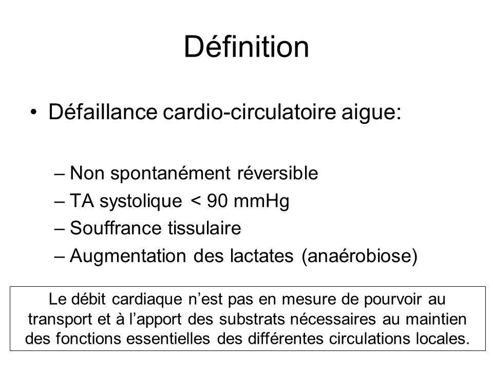 Définition •Défaillance cardio-circulatoire aigue: –Non spontanément réversible –TA systolique < 90 mmHg –Souffrance tissulaire –Augmentation des lact