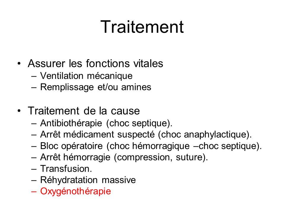 Traitement •Assurer les fonctions vitales –Ventilation mécanique –Remplissage et/ou amines •Traitement de la cause –Antibiothérapie (choc septique). –